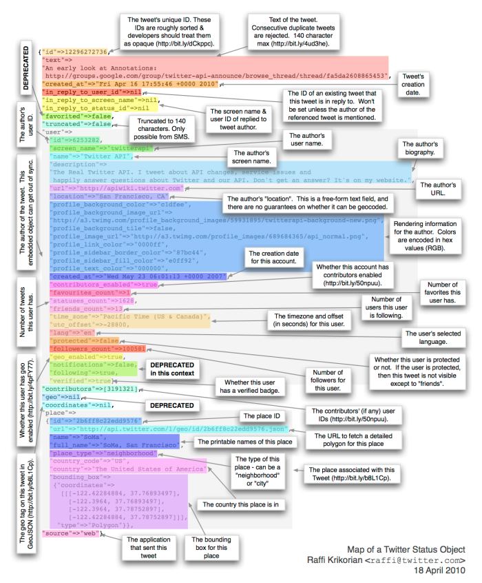 map-of-a-tweet-copy